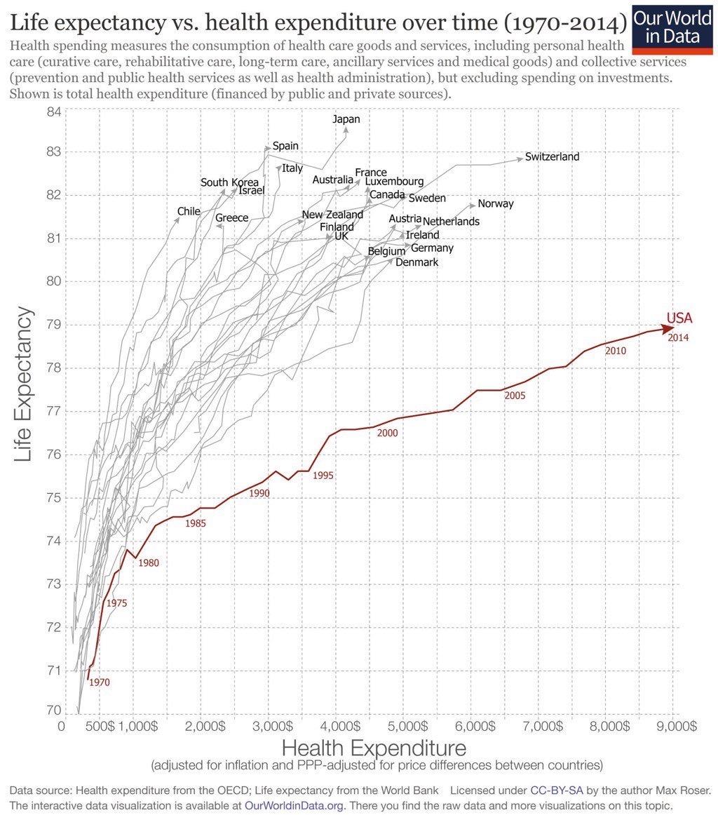 health-data.jpg